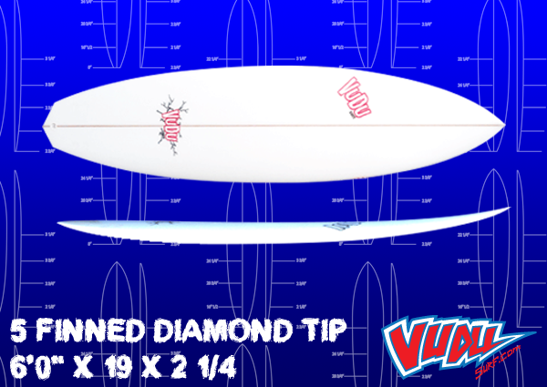 Diamond Tip
